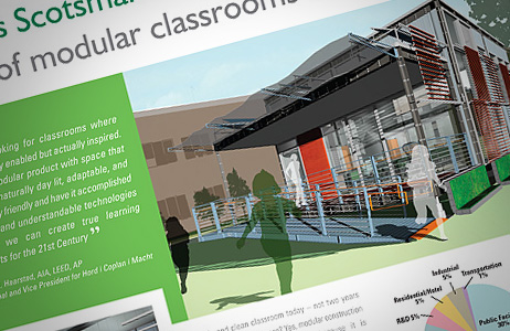 WS_Green_Classroom_Ad-feat